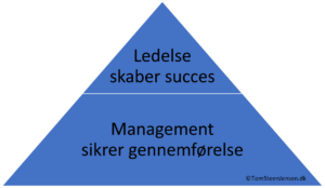 Ledelse vs Management